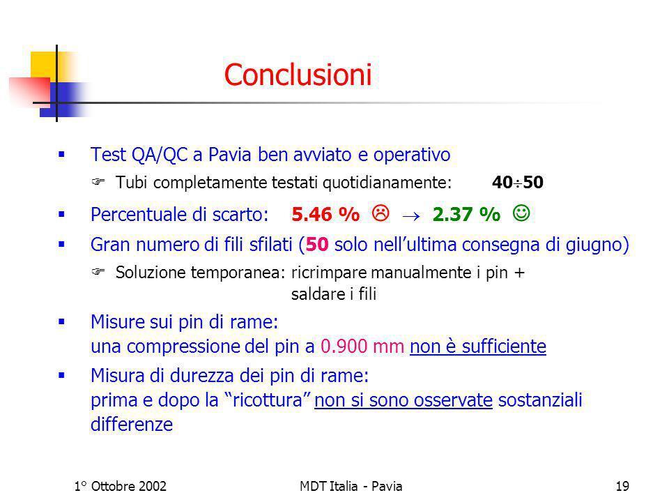 1° Ottobre 2002MDT Italia - Pavia19 Conclusioni Test QA/QC a Pavia ben avviato e operativo Tubi completamente testati quotidianamente:40 50 Percentual