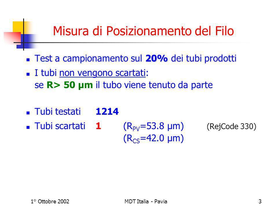 1° Ottobre 2002MDT Italia - Pavia4 Misura di Tensionamento Meccanico Richiesta:350 g ± 5 % @ 20 ± 1°C Tubi testati3375 3 tubi con > 367.5 g (RejCode 320) 60 tubi con < 332.5 g