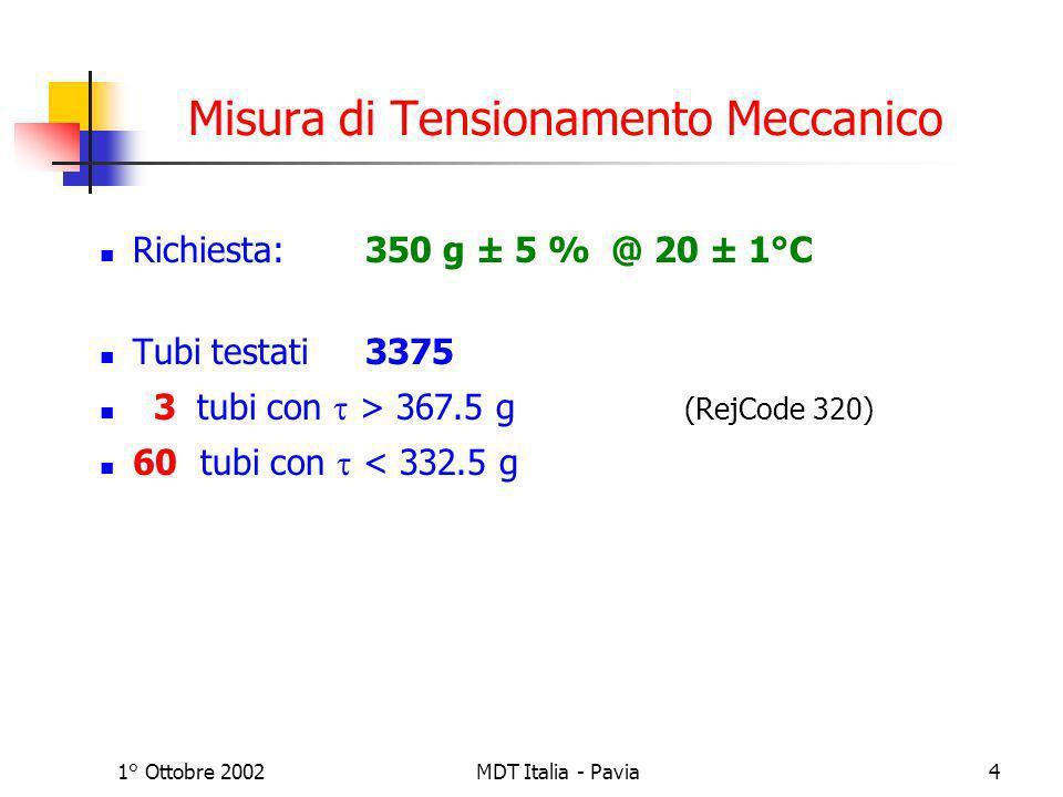 1° Ottobre 2002MDT Italia - Pavia4 Misura di Tensionamento Meccanico Richiesta:350 g ± 5 % @ 20 ± 1°C Tubi testati3375 3 tubi con > 367.5 g (RejCode 3