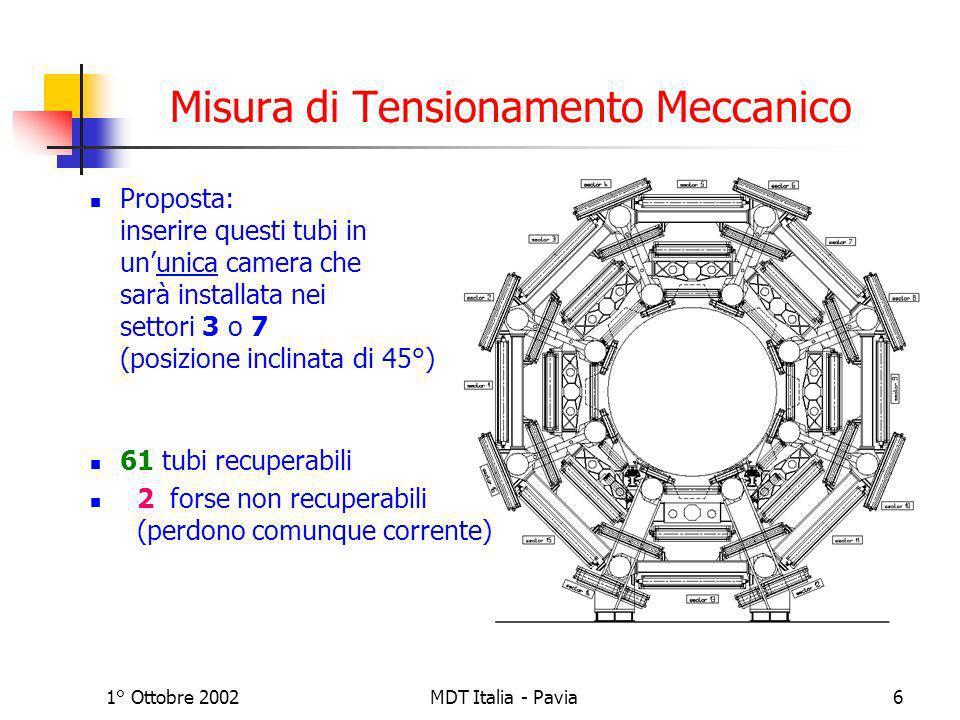 1° Ottobre 2002MDT Italia - Pavia7 Misura della Perdita di Gas Richiesta: <10 -8 bar l / s (unità ATLAS) Ar:CO 2 (93:7) @ 3 bar (abs.) Tubi testati 2161 23 tubi con perdita > 1 unità ATLAS (RejCode 340) di cui 13 con perdita > 10 unità ATLAS (perdita massima ~ 37 unità ATLAS) si spera di recuperarne almeno 10 Misure effettuate a Cosenza su questi tubi: 7 OK 12scartati 4non testati