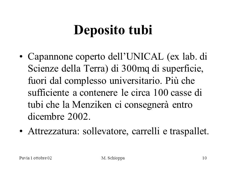Pavia 1 ottobre 02M. Schioppa10 Deposito tubi Capannone coperto dellUNICAL (ex lab. di Scienze della Terra) di 300mq di superficie, fuori dal compless