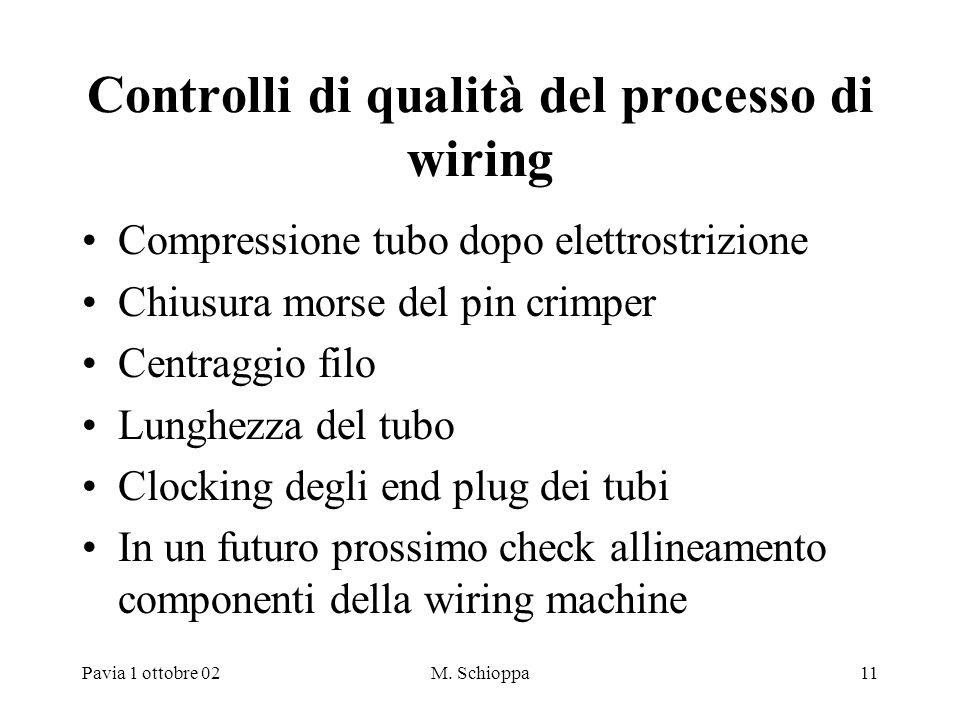 Pavia 1 ottobre 02M. Schioppa11 Controlli di qualità del processo di wiring Compressione tubo dopo elettrostrizione Chiusura morse del pin crimper Cen
