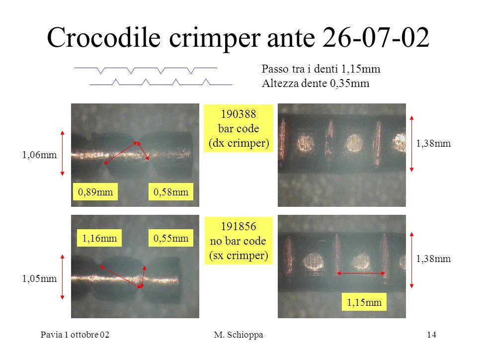 Pavia 1 ottobre 02M. Schioppa14 Crocodile crimper ante 26-07-02 190388 bar code (dx crimper) 191856 no bar code (sx crimper) 1,38mm 1,05mm 1,06mm 1,15