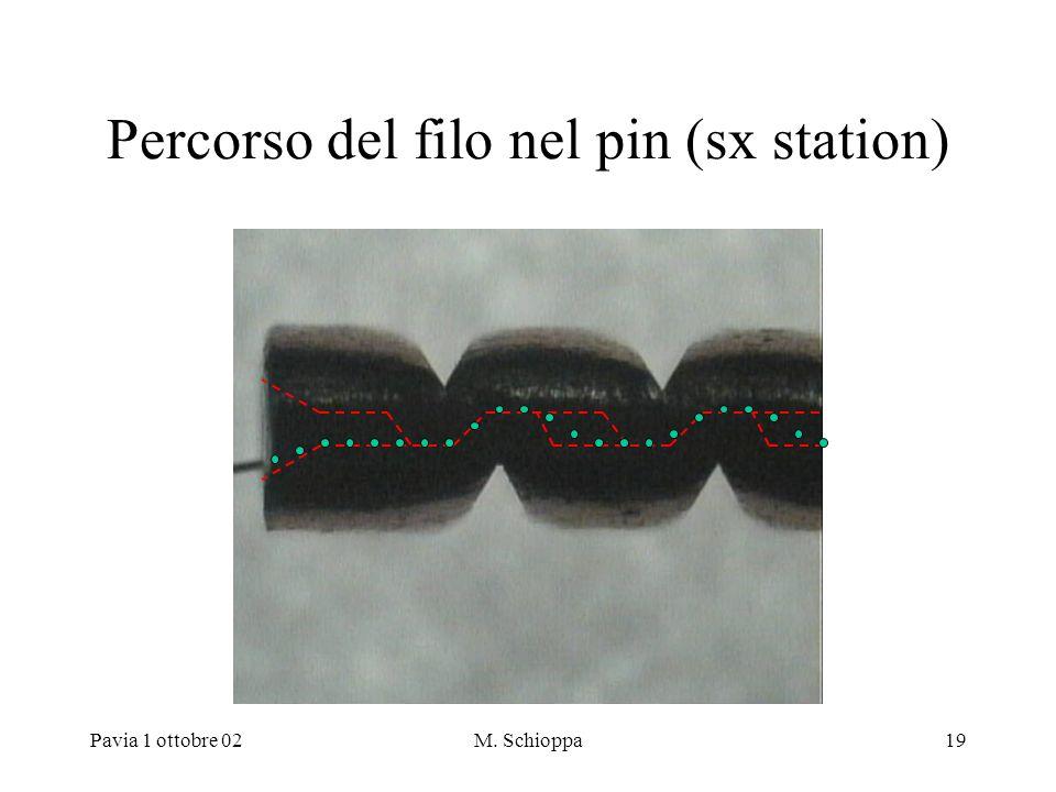 Pavia 1 ottobre 02M. Schioppa19 Percorso del filo nel pin (sx station)