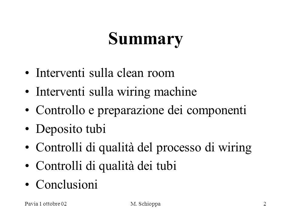 Pavia 1 ottobre 02M. Schioppa2 Summary Interventi sulla clean room Interventi sulla wiring machine Controllo e preparazione dei componenti Deposito tu