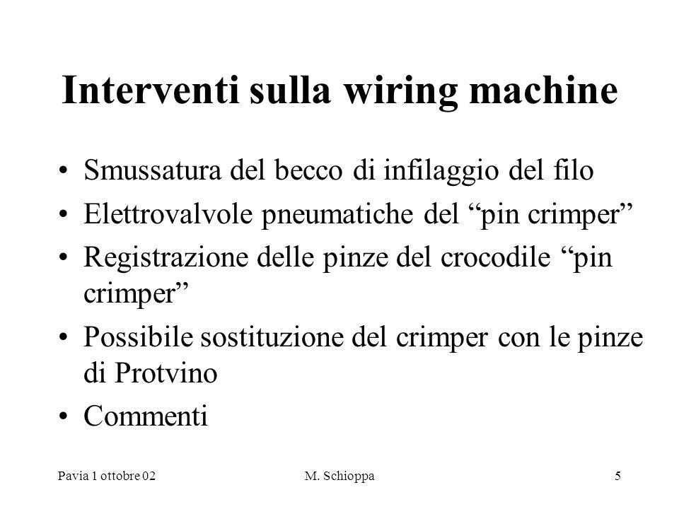 Pavia 1 ottobre 02M. Schioppa5 Interventi sulla wiring machine Smussatura del becco di infilaggio del filo Elettrovalvole pneumatiche del pin crimper