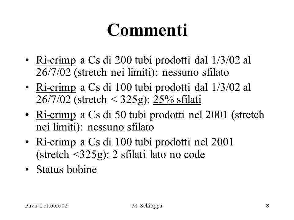 Pavia 1 ottobre 02M. Schioppa8 Commenti Ri-crimp a Cs di 200 tubi prodotti dal 1/3/02 al 26/7/02 (stretch nei limiti): nessuno sfilato Ri-crimp a Cs d