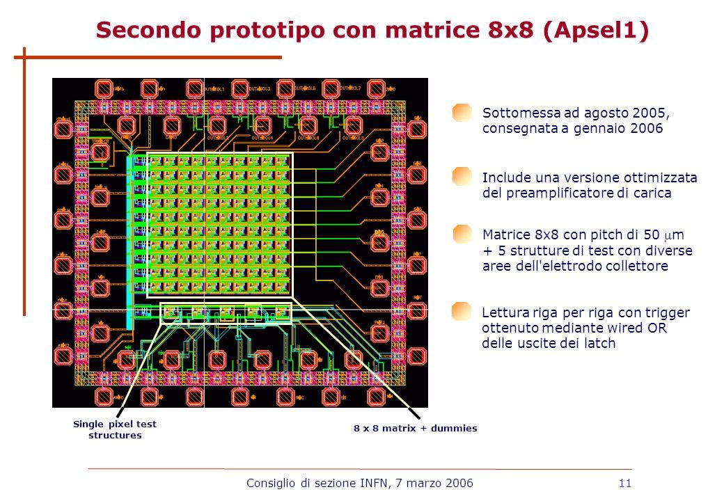 11 Secondo prototipo con matrice 8x8 (Apsel1) Sottomessa ad agosto 2005, consegnata a gennaio 2006 Include una versione ottimizzata del preamplificato