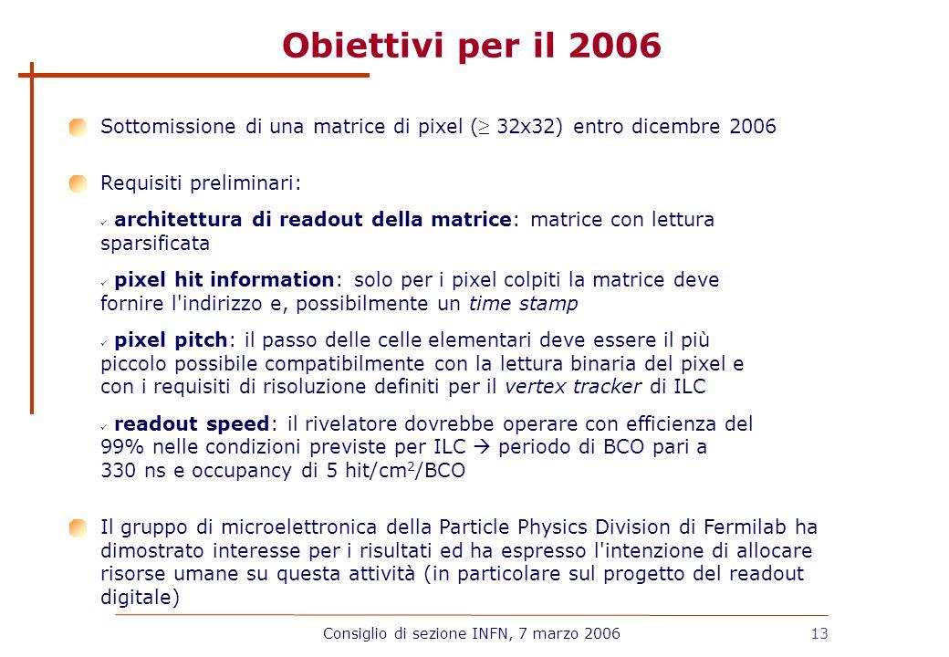 13 Obiettivi per il 2006 Sottomissione di una matrice di pixel ( 32x32) entro dicembre 2006 Requisiti preliminari: architettura di readout della matri