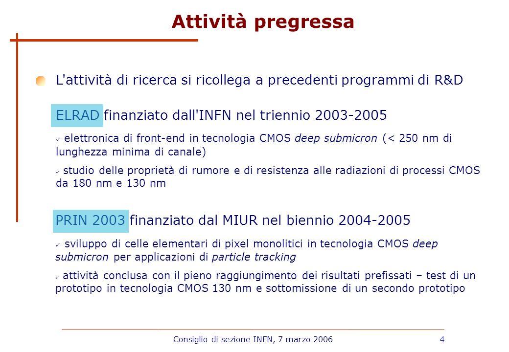 4 L'attività di ricerca si ricollega a precedenti programmi di R&D Attività pregressa ELRAD finanziato dall'INFN nel triennio 2003-2005 elettronica di