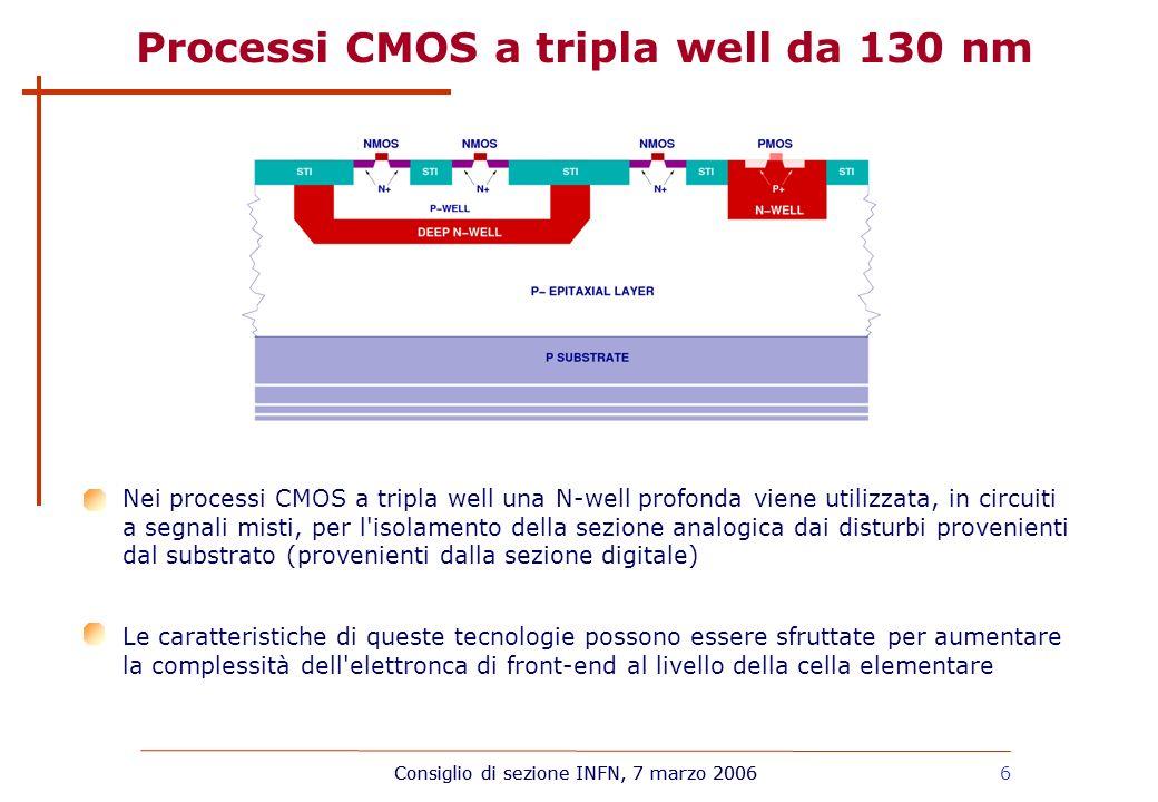 6 Processi CMOS a tripla well da 130 nm Nei processi CMOS a tripla well una N-well profonda viene utilizzata, in circuiti a segnali misti, per l'isola