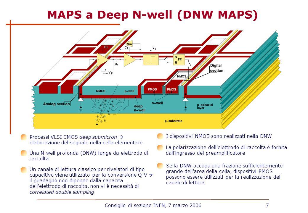 7 Consiglio di sezione INFN, 7 marzo 2006 MAPS a Deep N-well (DNW MAPS) Processi VLSI CMOS deep submicron elaborazione del segnale nella cella element