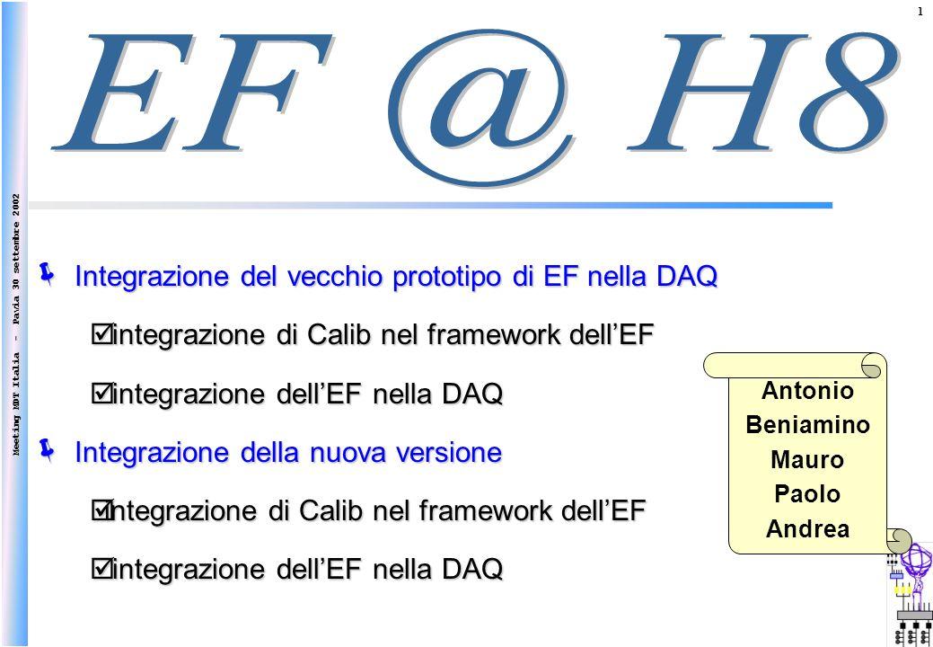 Meeting MDT Italia - Pavia 30 settembre 2002 1 Integrazione del vecchio prototipo di EF nella DAQ Integrazione del vecchio prototipo di EF nella DAQ integrazione di Calib nel framework dellEF integrazione di Calib nel framework dellEF integrazione dellEF nella DAQ integrazione dellEF nella DAQ Integrazione della nuova versione Integrazione della nuova versione integrazione di Calib nel framework dellEF integrazione di Calib nel framework dellEF integrazione dellEF nella DAQ integrazione dellEF nella DAQ Antonio Beniamino Mauro Paolo Andrea