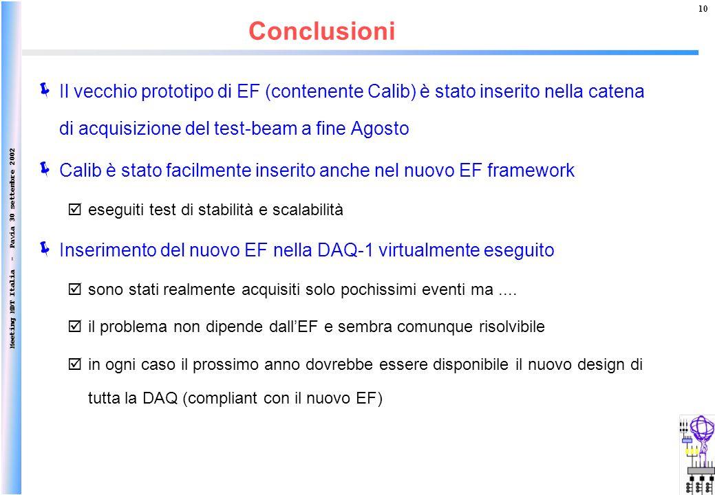 Meeting MDT Italia - Pavia 30 settembre 2002 10 Il vecchio prototipo di EF (contenente Calib) è stato inserito nella catena di acquisizione del test-beam a fine Agosto Calib è stato facilmente inserito anche nel nuovo EF framework eseguiti test di stabilità e scalabilità Inserimento del nuovo EF nella DAQ-1 virtualmente eseguito sono stati realmente acquisiti solo pochissimi eventi ma....