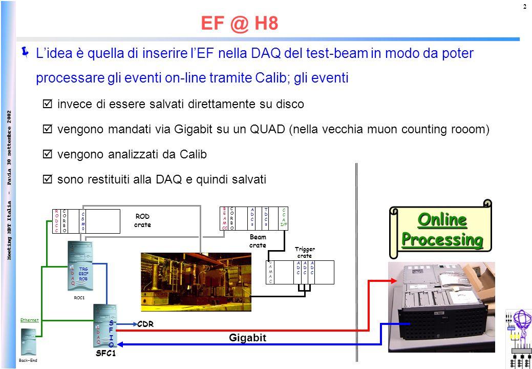 Meeting MDT Italia - Pavia 30 settembre 2002 2 EF @ H8 Back-End Ethernet RODCCRODCC ROD crate CSM0CSM0 CORBOCORBO RODCCRODCC RODCCRODCC ADCADC CAMACCA