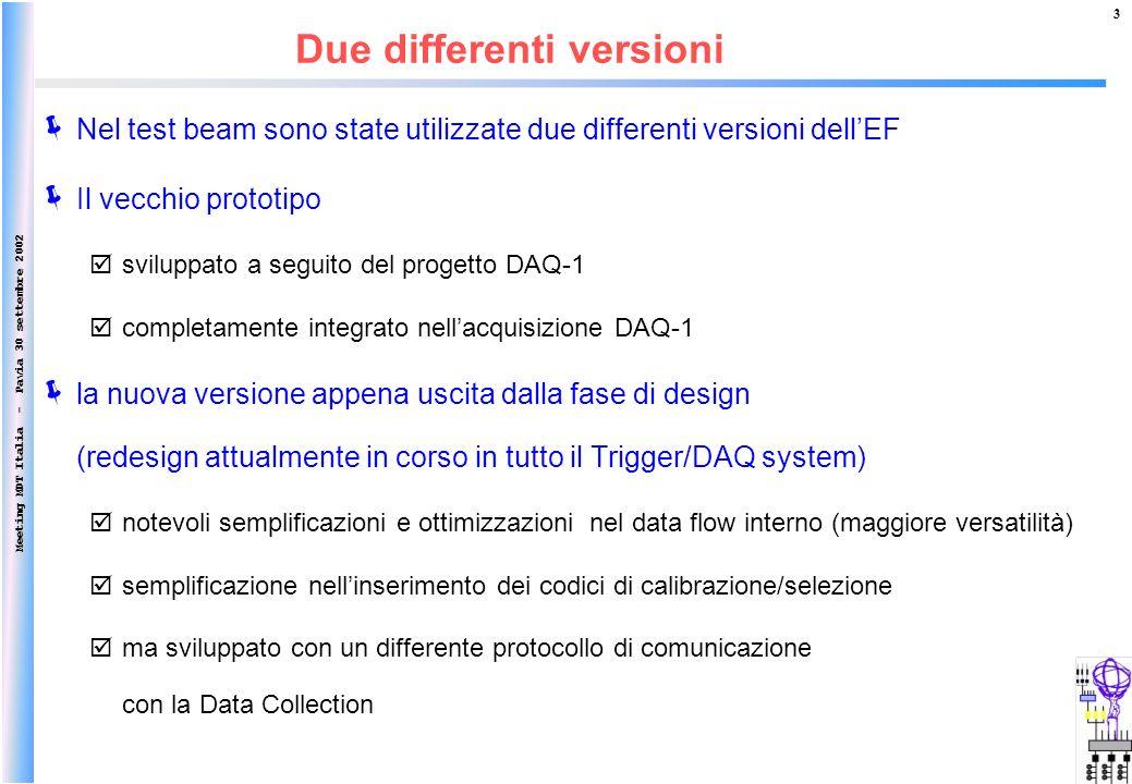 Meeting MDT Italia - Pavia 30 settembre 2002 3 Nel test beam sono state utilizzate due differenti versioni dellEF Il vecchio prototipo sviluppato a se