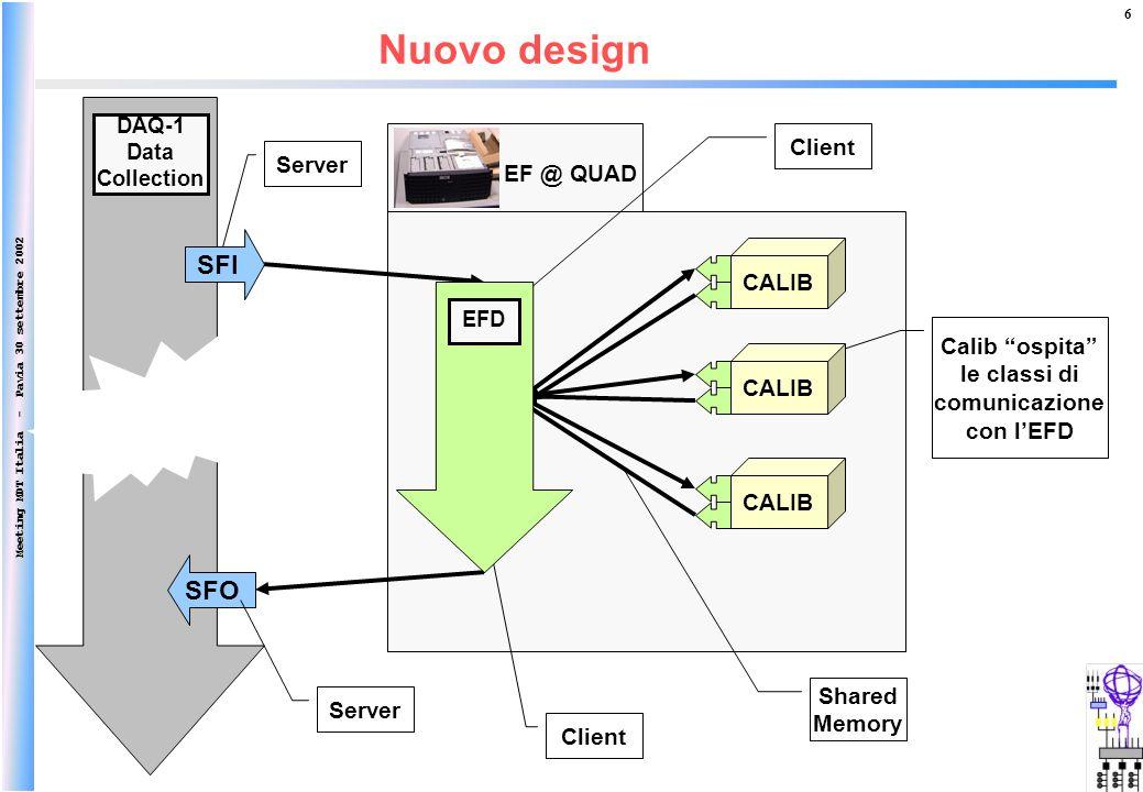 Meeting MDT Italia - Pavia 30 settembre 2002 6 Nuovo design SFI SFO EF @ QUAD Calib ospita le classi di comunicazione con lEFD Server Client DAQ-1 Dat