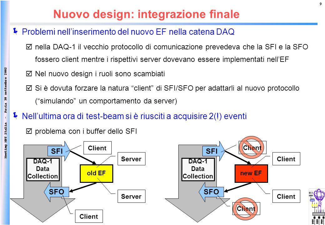 Meeting MDT Italia - Pavia 30 settembre 2002 9 Problemi nellinserimento del nuovo EF nella catena DAQ nella DAQ-1 il vecchio protocollo di comunicazione prevedeva che la SFI e la SFO fossero client mentre i rispettivi server dovevano essere implementati nellEF Nel nuovo design i ruoli sono scambiati Si è dovuta forzare la natura client di SFI/SFO per adattarli al nuovo protocollo (simulando un comportamento da server) Nellultima ora di test-beam si è riusciti a acquisire 2(!) eventi problema con i buffer dello SFI Nuovo design: integrazione finale SFI SFO Client DAQ-1 Data Collection old EF Server SFI SFO Client DAQ-1 Data Collection new EF Client