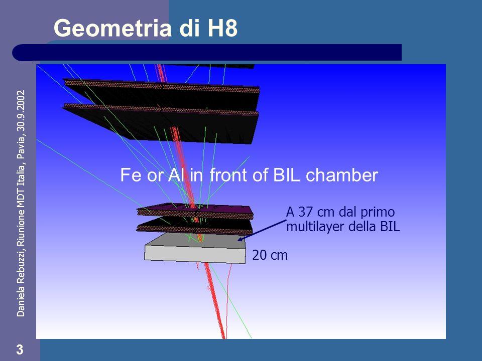 Daniela Rebuzzi, Riunione MDT Italia, Pavia, 30.9.2002 3 Geometria di H8 15º 4950 mm amdb_simrec.H8.2002 20 cm A 37 cm dal primo multilayer della BIL Fe or Al in front of BIL chamber