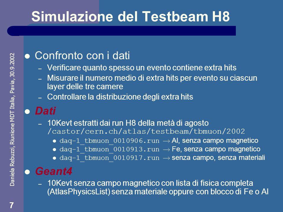 Daniela Rebuzzi, Riunione MDT Italia, Pavia, 30.9.2002 7 Simulazione del Testbeam H8 Confronto con i dati – Verificare quanto spesso un evento contiene extra hits – Misurare il numero medio di extra hits per evento su ciascun layer delle tre camere – Controllare la distribuzione degli extra hits Dati – 10Kevt estratti dai run H8 della metà di agosto /castor/cern.ch/atlas/testbeam/tbmuon/2002 daq-1_tbmuon_0010906.run Al, senza campo magnetico daq-1_tbmuon_0010913.run Fe, senza campo magnetico daq-1_tbmuon_0010917.run senza campo, senza materiali Geant4 – 10Kevt senza campo magnetico con lista di fisica completa (AtlasPhysicsList) senza materiale oppure con blocco di Fe o Al