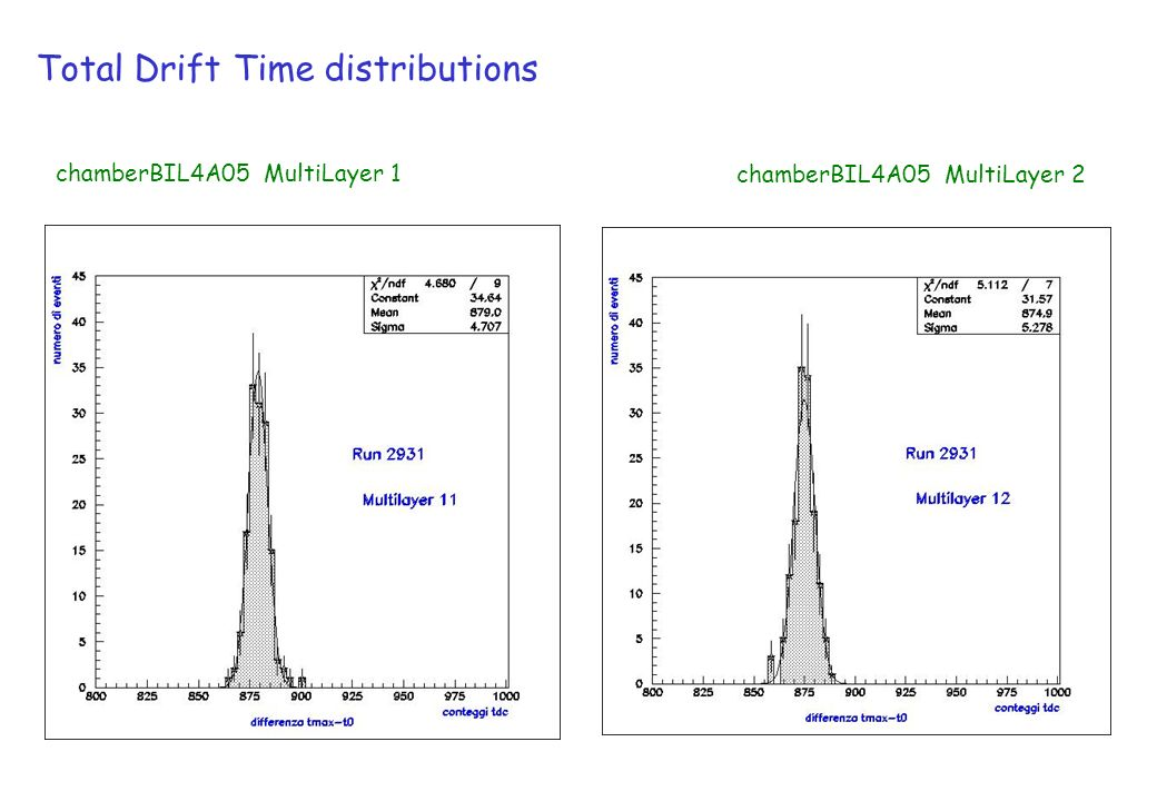 Total Drift Time distributions chamberBIL4A05 MultiLayer 1 chamberBIL4A05 MultiLayer 2