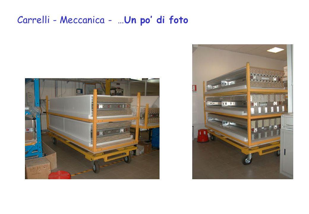 Carrelli - Meccanica - …Un po di foto