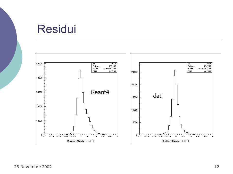 25 Novembre 200212 Residui Geant4 dati