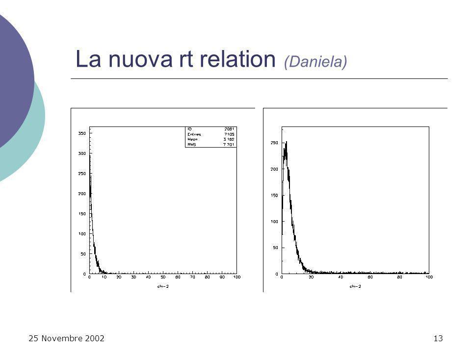 25 Novembre 200213 La nuova rt relation (Daniela)