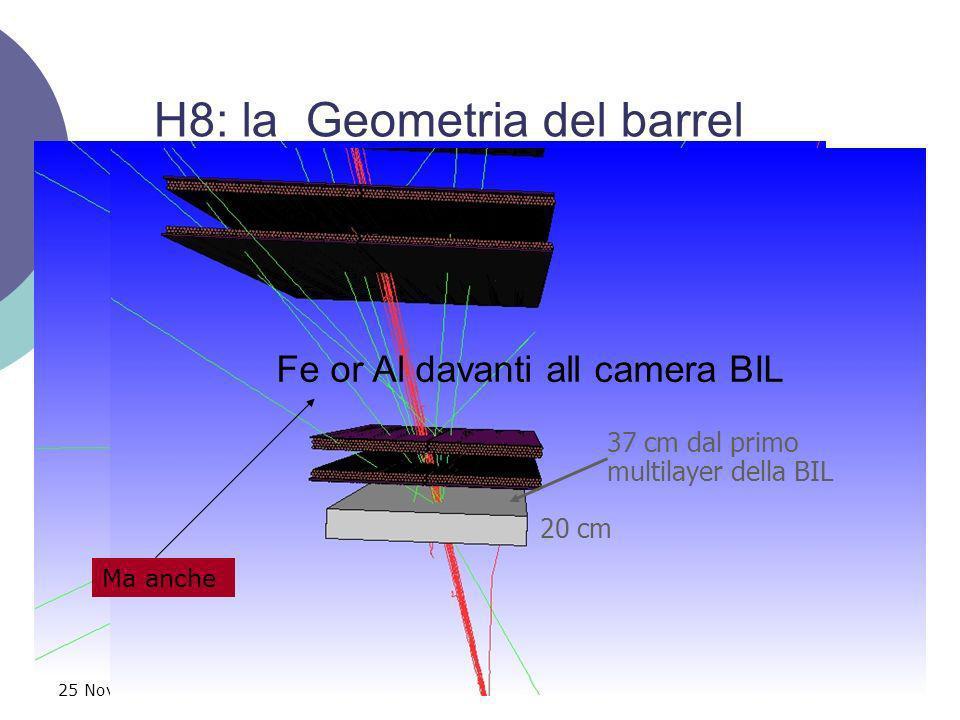 25 Novembre 20024 H8: la Geometria del barrel 15º 4950 cm amdb_simrec.H8.2002 20 cm 37 cm dal primo multilayer della BIL Fe or Al davanti all camera BIL Ma anche