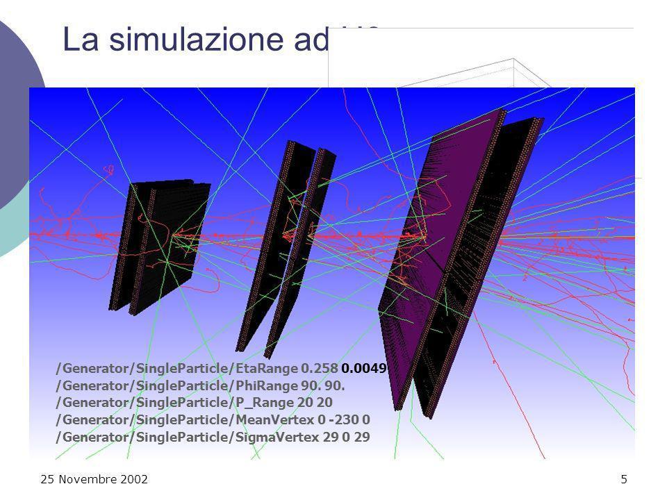 25 Novembre 20025 La simulazione ad H8 Simulazione di 180 & 20 GeV muons con la dp/p di H8 Uso di processi elettromagnetici ben simulati dalla fisica in Geant4 cut-off sullE depositata, 700eV Equivalente alla soglia di H8 (60mV and 25 e - di ionizzazione primaria) vertici di traccia distribuiti gaussianamente rispetto alla posizione nominale Angolo di apertura del fascio distribuito gaussianamente con sigma +0.06rad Simulated dp/p (%) for an initial 20 GeV beam dp/p Beam profile Eta profile /Generator/SingleParticle/EtaRange 0.258 0.0049 /Generator/SingleParticle/PhiRange 90.