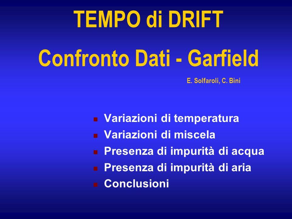 TEMPO di DRIFT Confronto Dati - Garfield E. Solfaroli, C. Bini Variazioni di temperatura Variazioni di miscela Presenza di impurità di acqua Presenza