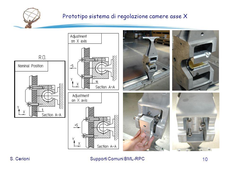 S. CerioniSupporti Comuni BML-RPC 10 Prototipo sistema di regolazione camere asse X
