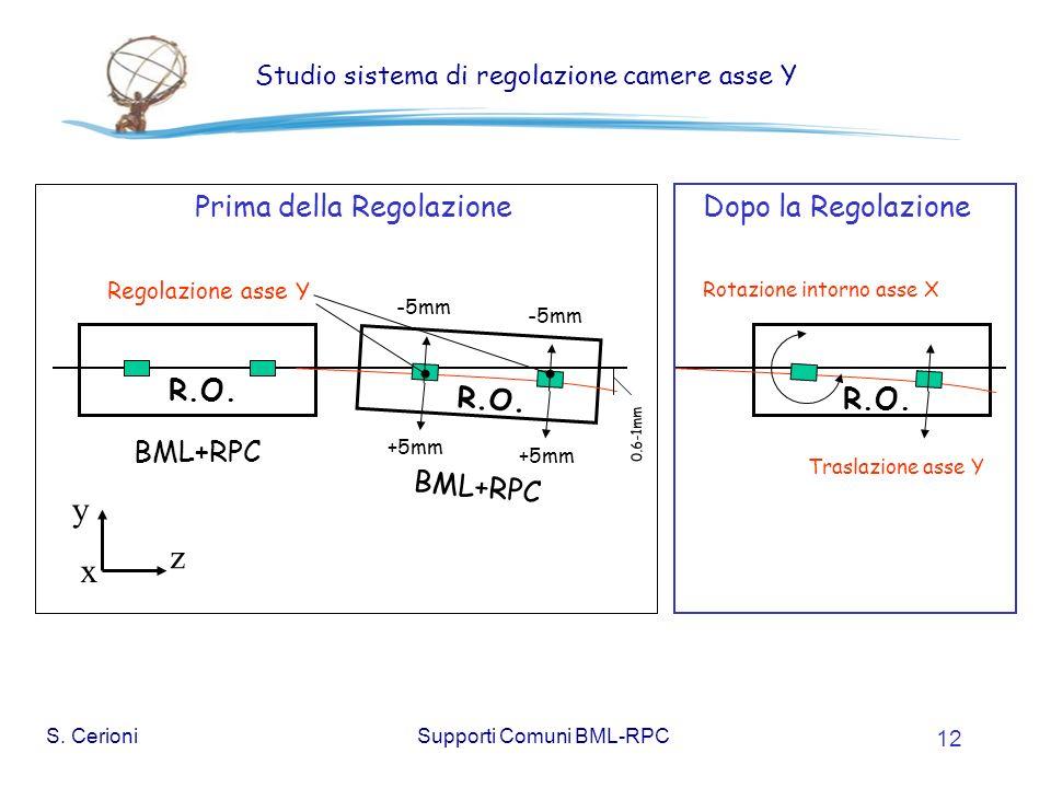 S. CerioniSupporti Comuni BML-RPC 12 Studio sistema di regolazione camere asse Y R.O.