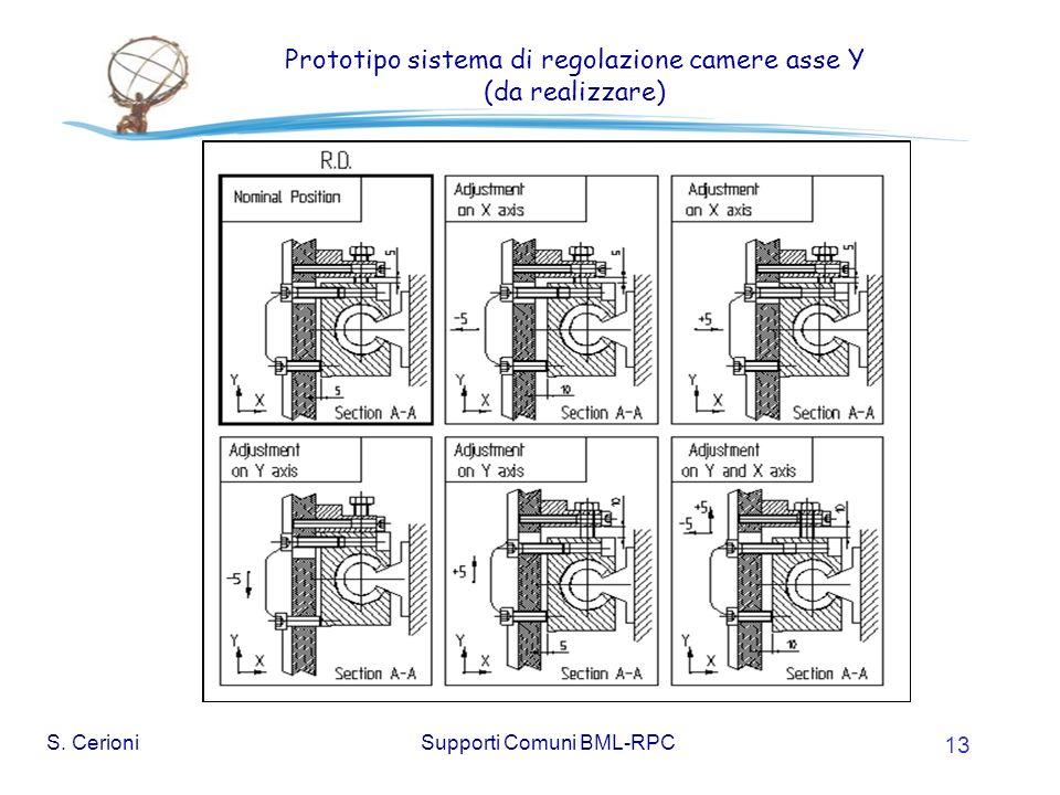 S. CerioniSupporti Comuni BML-RPC 13 Prototipo sistema di regolazione camere asse Y (da realizzare)