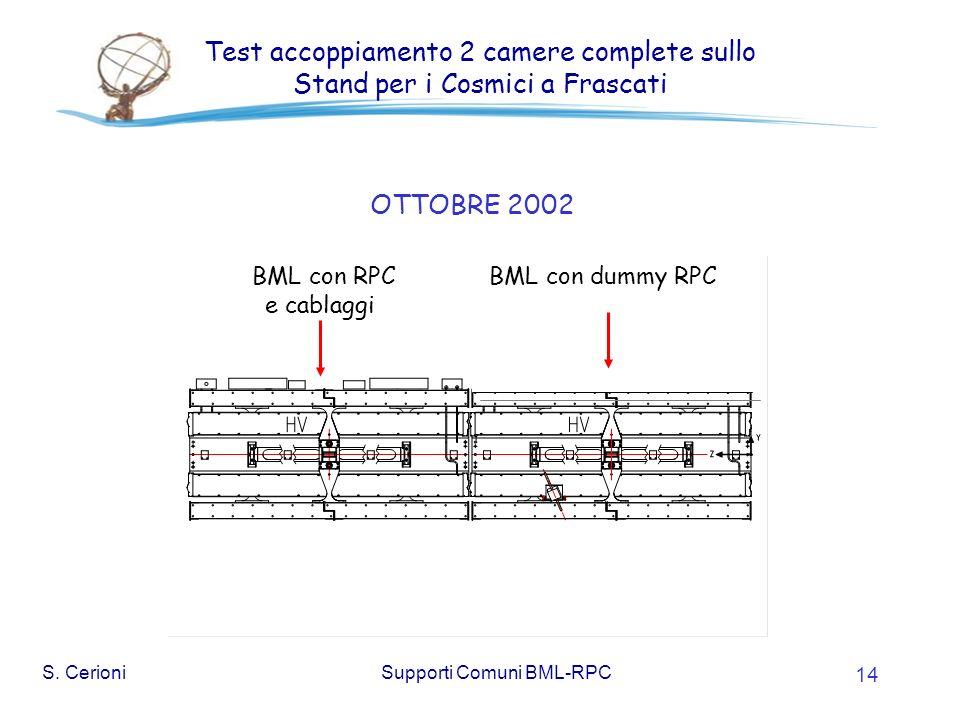 S. CerioniSupporti Comuni BML-RPC 14 Test accoppiamento 2 camere complete sullo Stand per i Cosmici a Frascati OTTOBRE 2002 BML con RPC e cablaggi BML