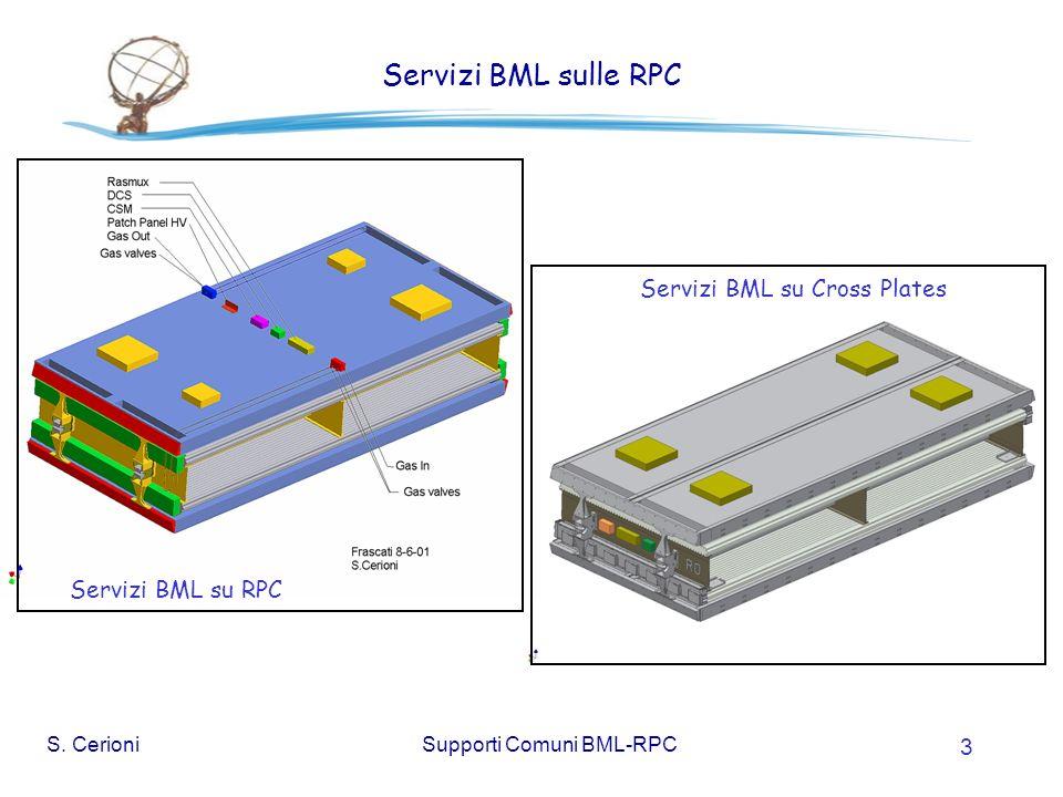 S. CerioniSupporti Comuni BML-RPC 3 Servizi BML sulle RPC Servizi BML su RPC Servizi BML su Cross Plates