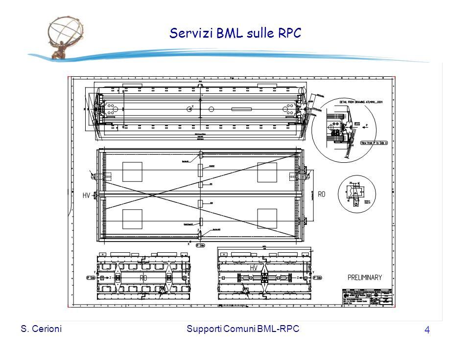 S. CerioniSupporti Comuni BML-RPC 4 Servizi BML sulle RPC