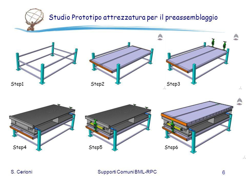 S. CerioniSupporti Comuni BML-RPC 6 Studio Prototipo attrezzatura per il preassemblaggio Step1Step2Step3 Step4Step5Step6