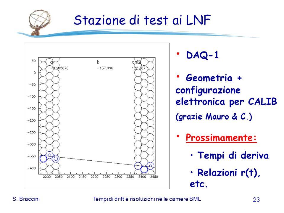 S. BracciniTempi di drift e risoluzioni nelle camere BML 23 Stazione di test ai LNF DAQ-1 Geometria + configurazione elettronica per CALIB (grazie Mau