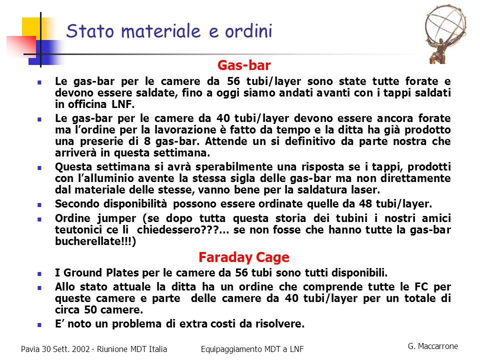 G. Maccarrone Pavia 30 Sett.
