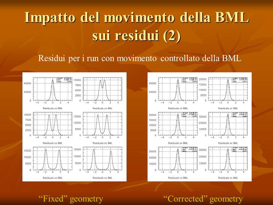 Impatto del movimento della BML sui residui (2) Fixed geometry Corrected geometry Residui per i run con movimento controllato della BML