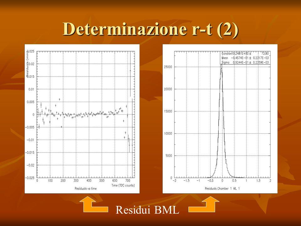 Determinazione r-t (2) Residui BML