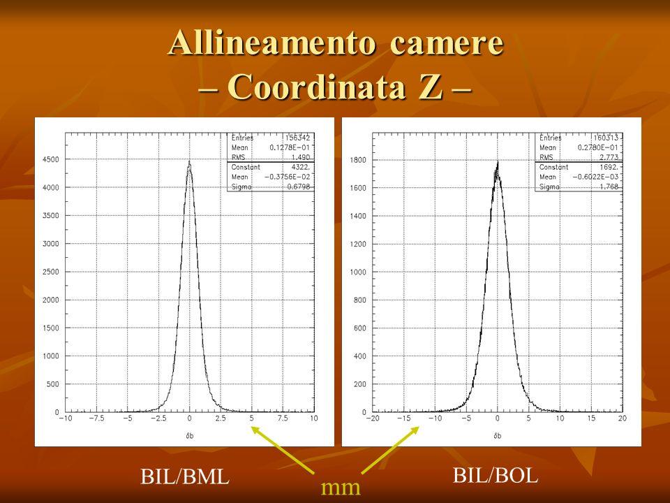 Allineamento camere – Coordinata Z – BIL/BML BIL/BOL mm