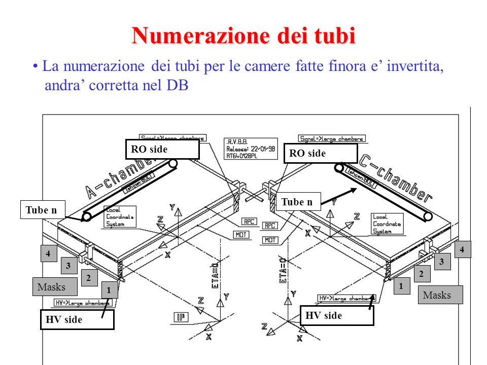 Numerazione dei tubi La numerazione dei tubi per le camere fatte finora e invertita, andra corretta nel DB HV side RO side Tube n 4 3 2 1 4 3 2 1 Mask