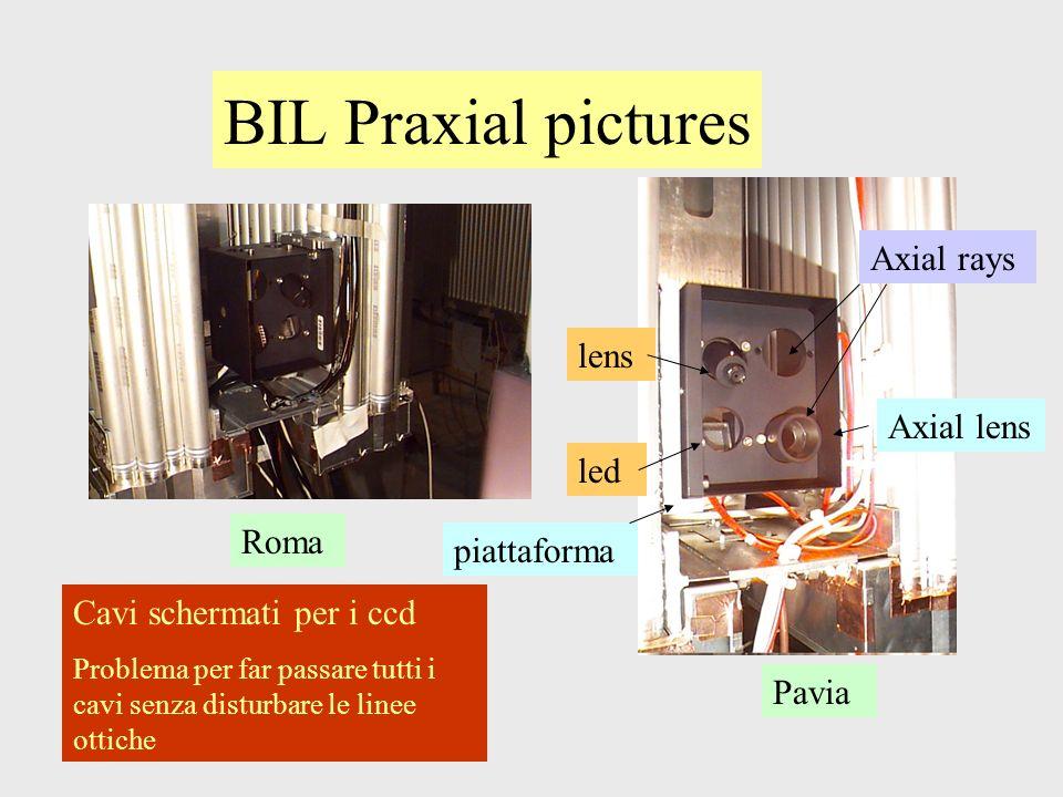 BIL Praxial pictures Roma Pavia lens led Axial lens Cavi schermati per i ccd Problema per far passare tutti i cavi senza disturbare le linee ottiche p