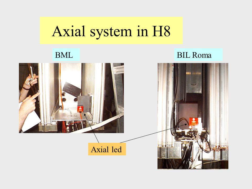 Axial system in H8 BMLBIL Roma Axial led