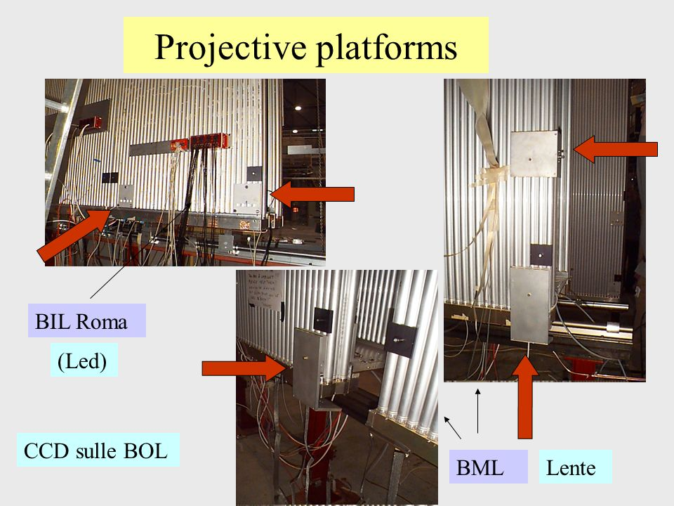 Projective platforms BIL Roma BML (Led) Lente CCD sulle BOL