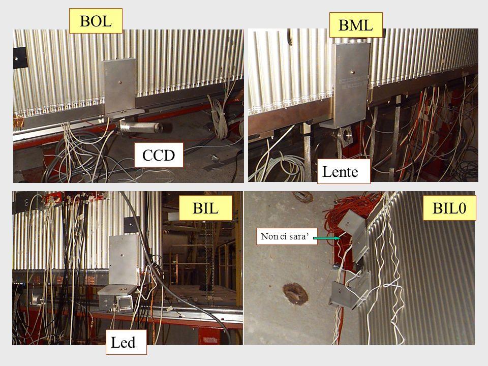 Etichette axial-praxial MDTη Camere A Camere C RO HV AROCRO AHVCHV PRA_CHV : cavo praxial (CCD o LED) angolo CHV AXI_CHV : cavo axial (CCD o LED) angolo CHV Identificazione dei 4 angoli della camera secondo Florian Bauer