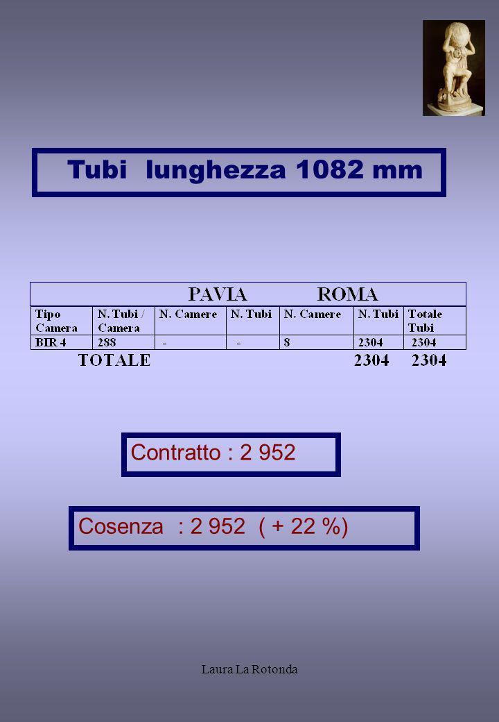 Laura La Rotonda 11 137 i tubi a Cosenza (+7.1 %) Contratto per la produzione : 20 566+1 500 = 22 066 (+ 10.6 %) Contratto moduli 0 : 1 400 Tubi lunghezza 2648 mm