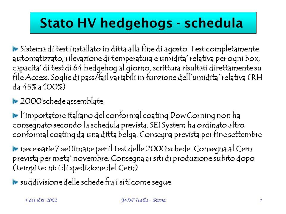 1 ottobre 2002MDT Italia - Pavia1 Sistema di test installato in ditta alla fine di agosto.